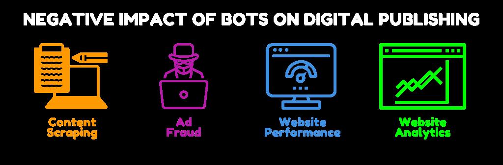 Digital Publishing Bot Negative Impact