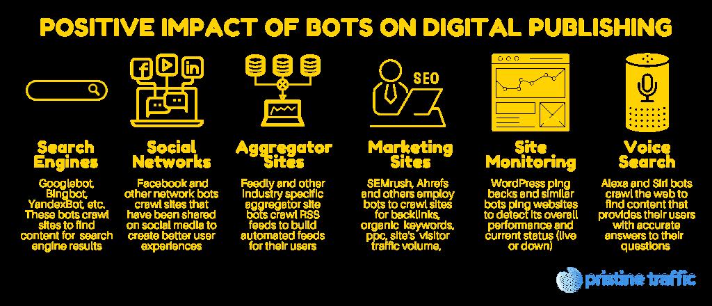 Digital Publishing Positive Bot Impact