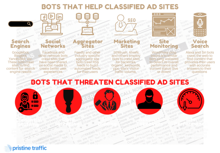 Good and Bad Bots Classified Ads