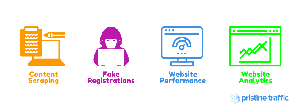 Protection From Bad Bots - Negative Impact Of Bots