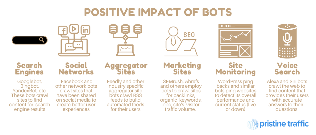 Protection From Bad Bots - Positive Impact Of Bots