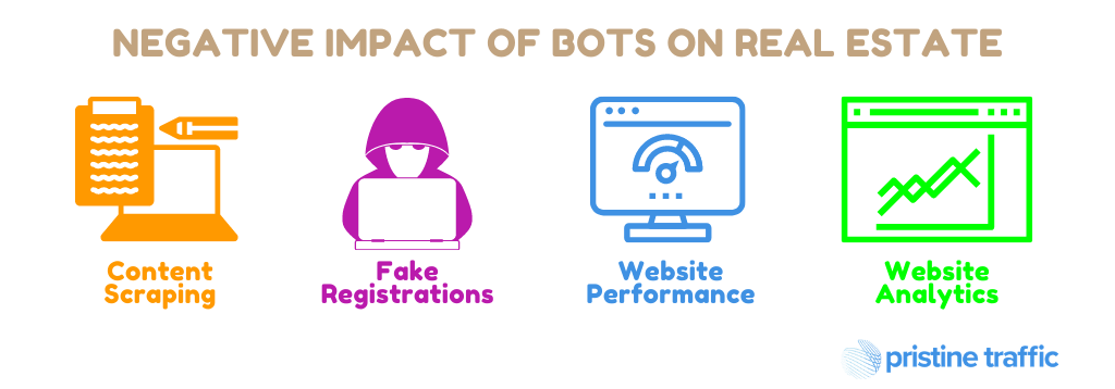 Negative Impact Of Bots On Real Estate